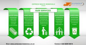 Express Waste Removal Services London